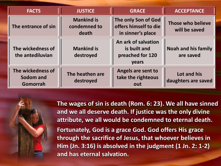 The wages of sin is death (Rom. 6: 23). We all have sinned and we all deserve death. If justice was the only divine attribute, we all would be condemned to eternal death