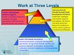 work at three levels
