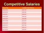 competitive salaries