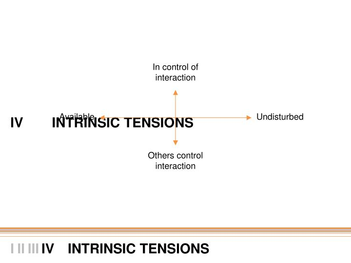 In control of interaction