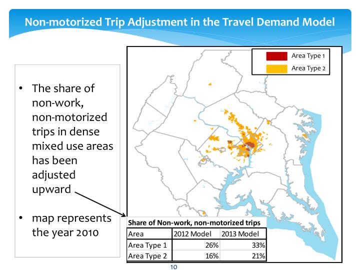 Non-motorized Trip Adjustment in the Travel Demand Model
