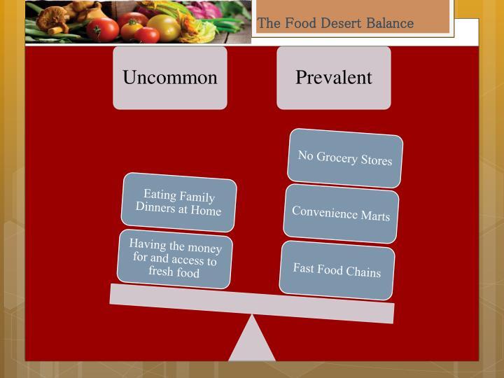 The Food Desert Balance