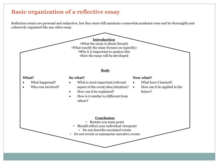 reflective writing powerpoint presentations Announcements what is reflective teaching  three attitudes are necessary  for us to become reflective teachers: 1  think, writing a teaching diary.