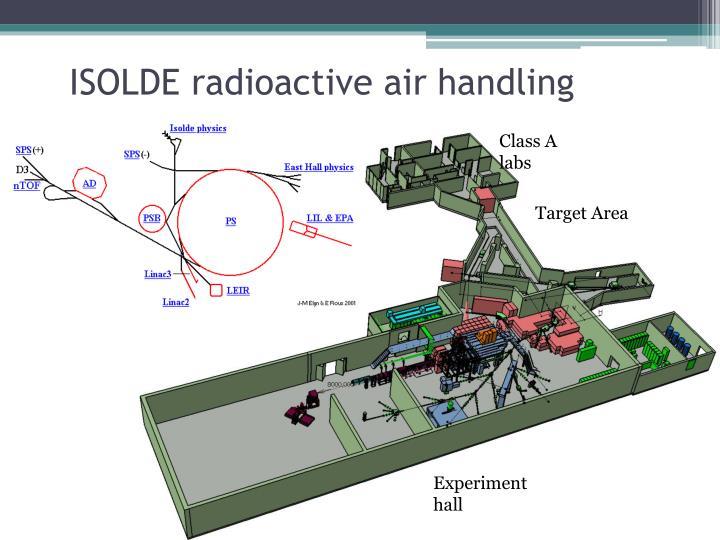 ISOLDE radioactive air handling