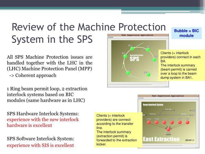 Review of the machine protection system in the sps