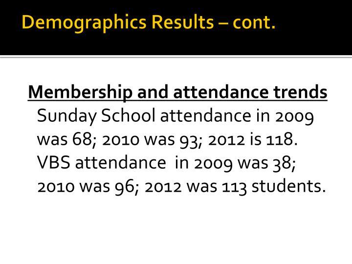 Demographics Results –