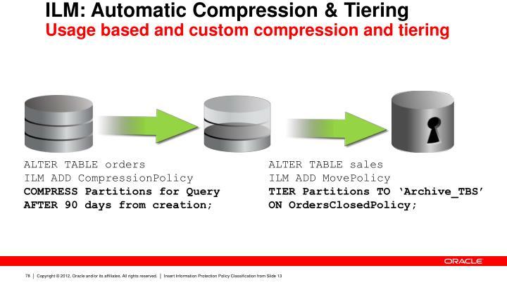 ILM: Automatic Compression &