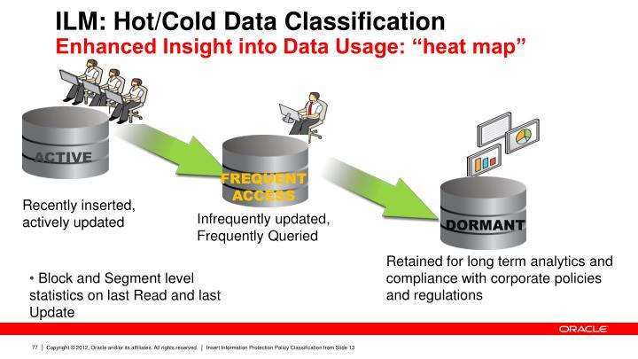 ILM: Hot/Cold Data Classification