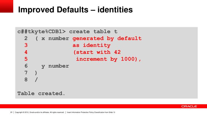 Improved Defaults – identities