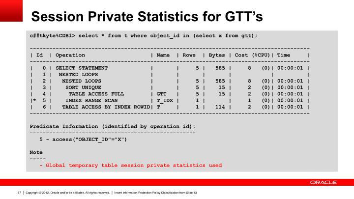 Session Private Statistics for GTT's