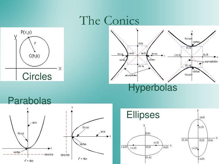 The Conics