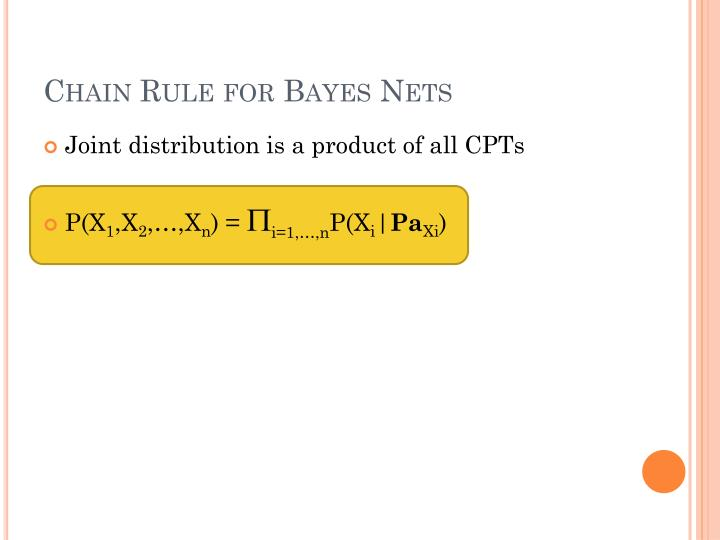 Chain Rule for Bayes Nets