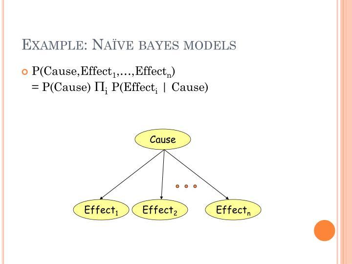 Example: Naïve