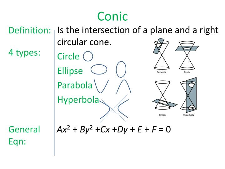 Ppt 81 Classifying Conics Section Powerpoint Presentation Id