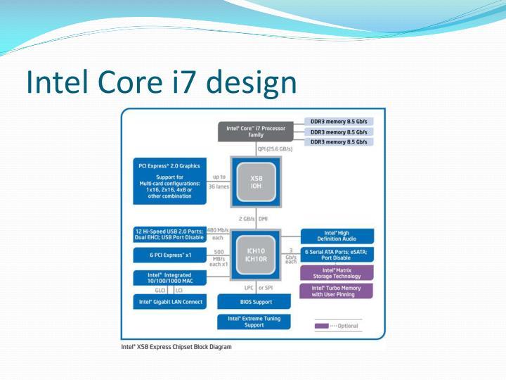 Intel Core i7 design
