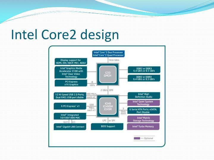 Intel Core2 design