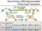 more precise mso representable finite copy semantics