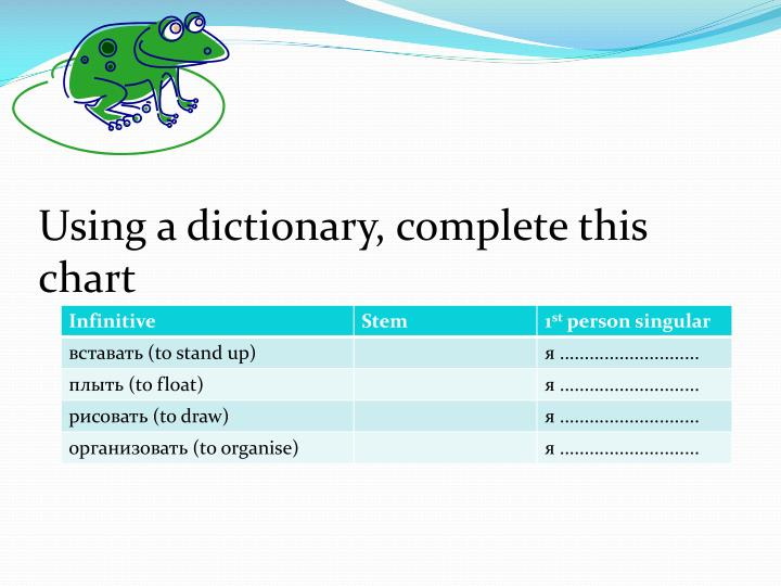 Using a dictionary, complete this chart