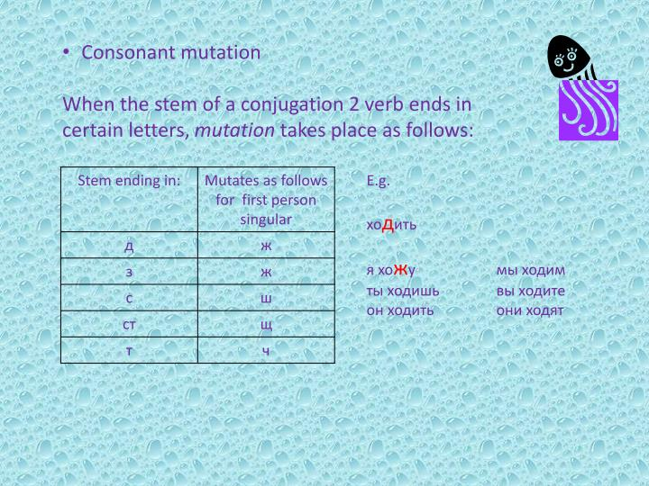 Consonant mutation