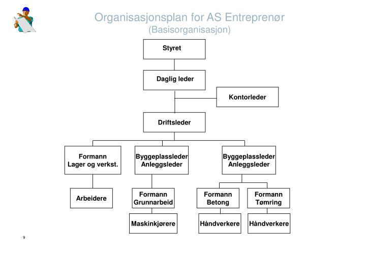 Organisasjonsplan for AS Entreprenør
