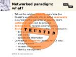 networked paradigm what