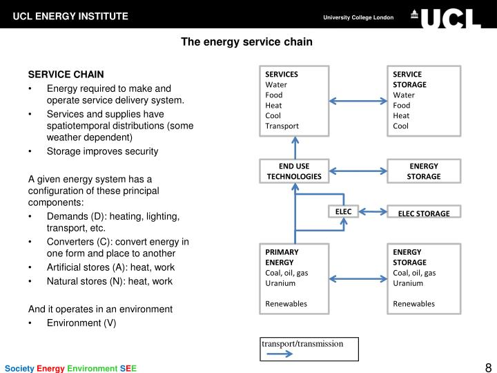 The energy service chain