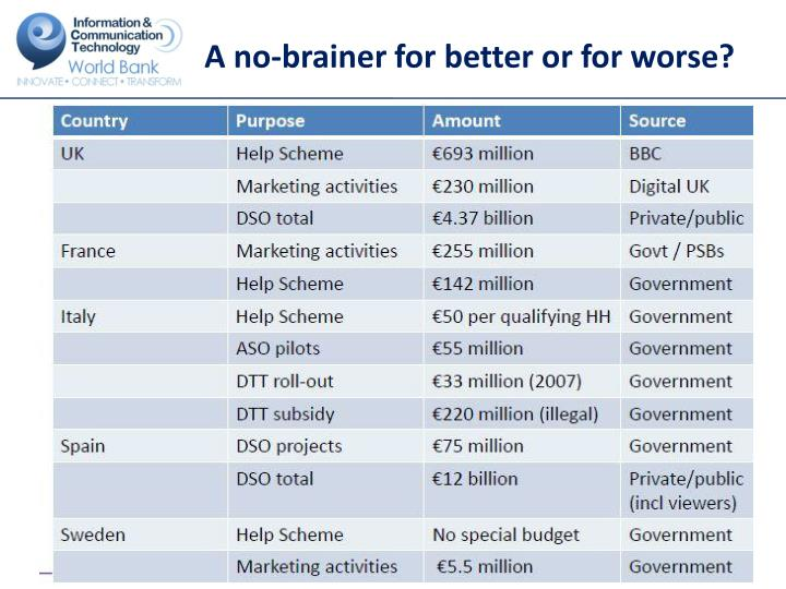 A no-brainer for better or for worse?