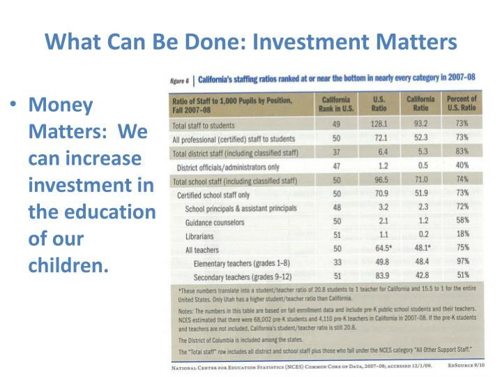 What Can Be Done: Investment Matters