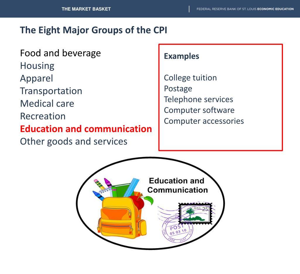 PPT - The Market Basket PowerPoint Presentation - ID:2839491