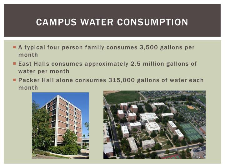 Campus water consumption