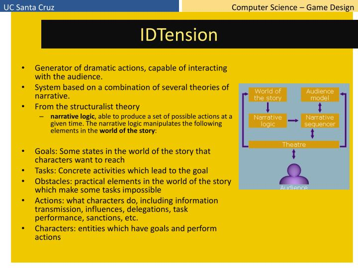 IDTension