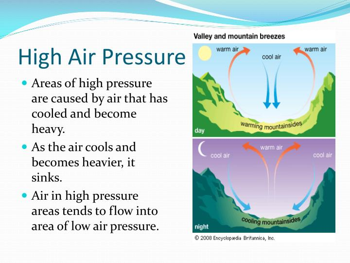 High Air Pressure