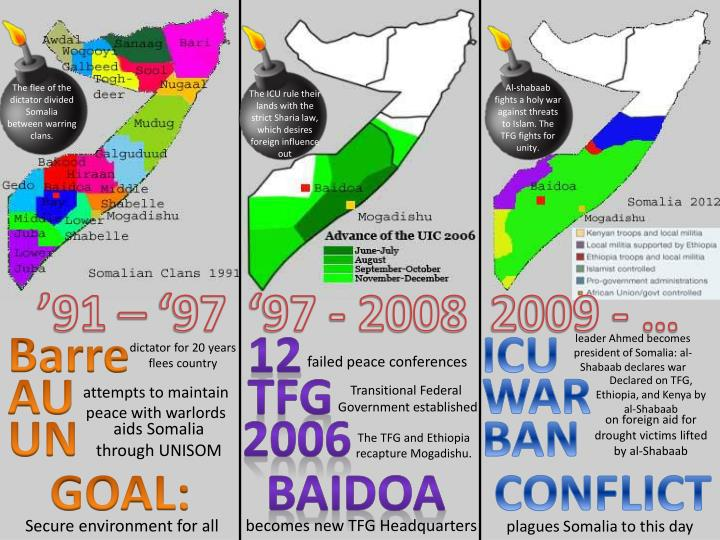 The flee of the dictator divided Somalia between warring clans.