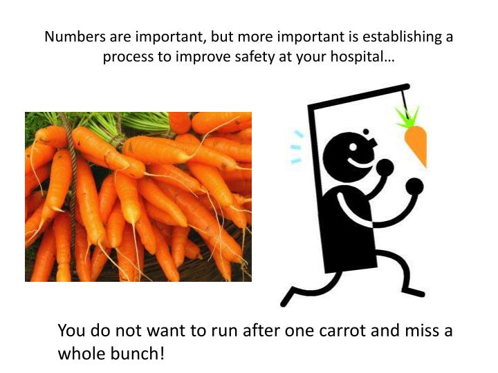Numbers are important, but more important is establishing a process to improve safety at your hospital…