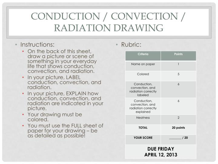 PPT - Conduction / Convection / radiation drawing PowerPoint