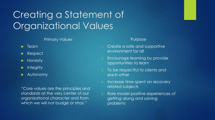 Creating a Statement of Organizational Values