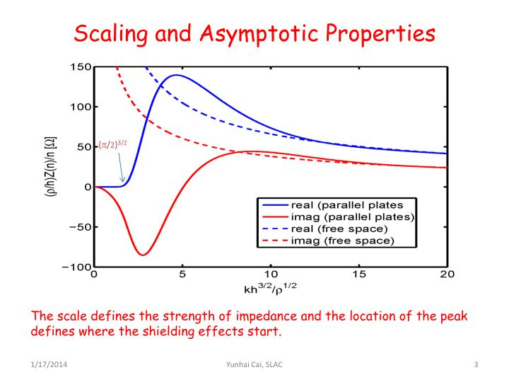 Scaling and asymptotic properties