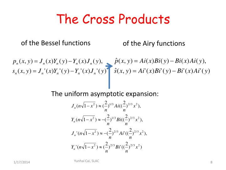 The Cross Products