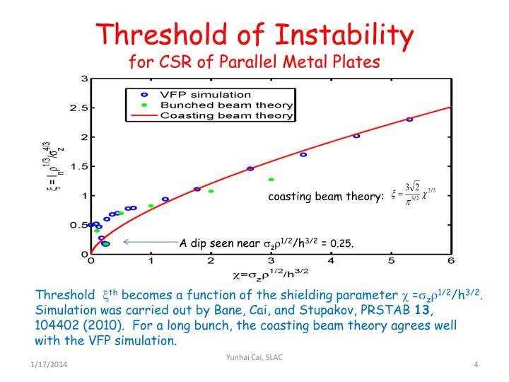 Threshold of Instability