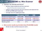 atlas cms vs wire scanner