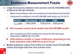emittance measurement puzzle