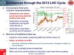 emittances through the 2012 lhc cycle