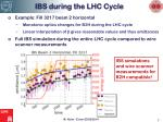 ibs during the lhc cycle