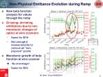 non physical emittance evolution during ramp