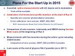 plans for the start up in 2015