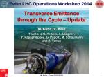 transverse e mittance through the cycle update