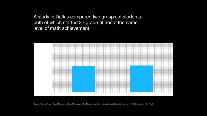 A study in Dallas compared two groups of students, both of which started 3