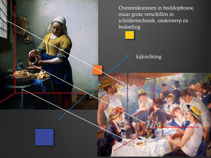 Overeenkomsten in beeldopbouw,