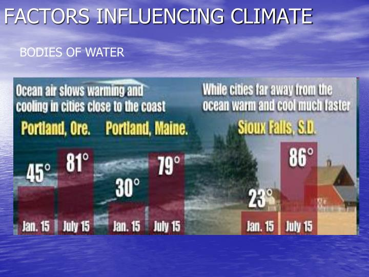 FACTORS INFLUENCING CLIMATE