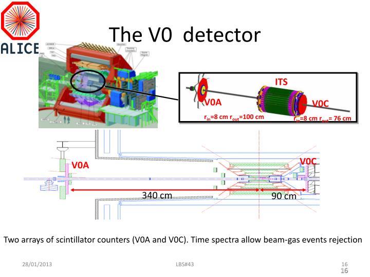 The V0  detector